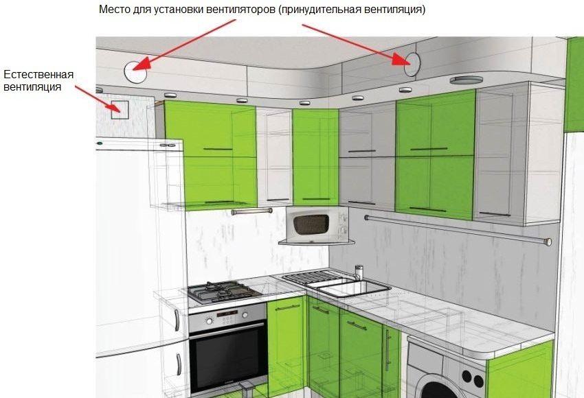 Схема размещения вентиляционной решетки и вентиляторов на кухне