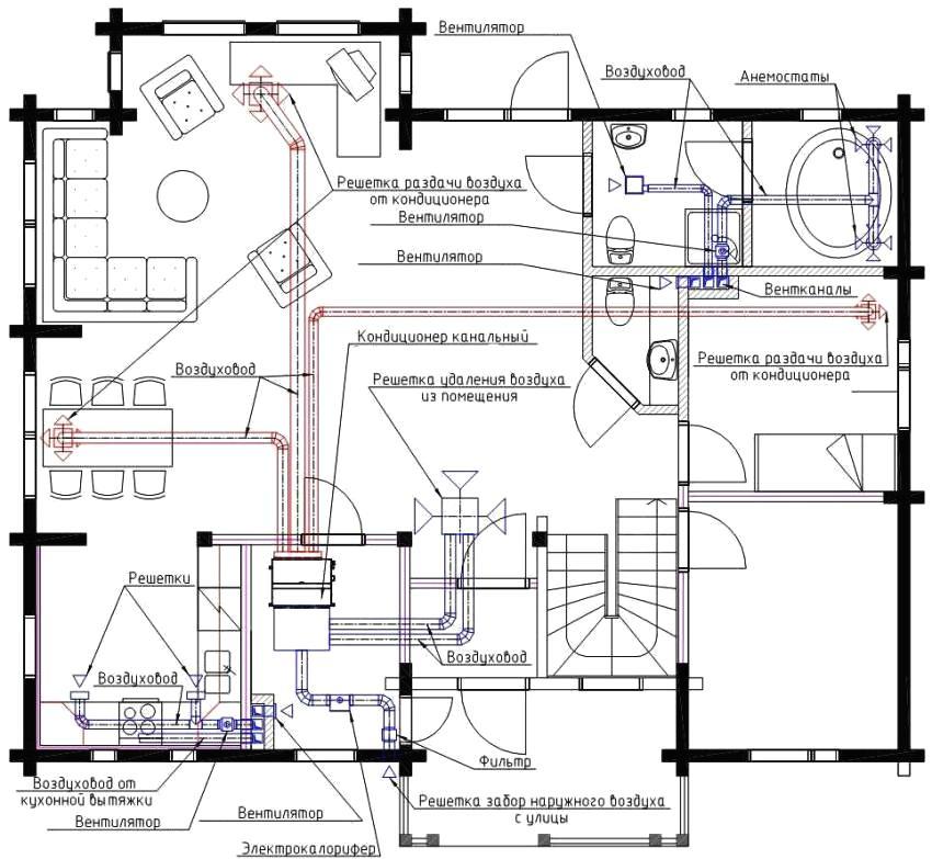 Подробный план вентиляции в частном доме
