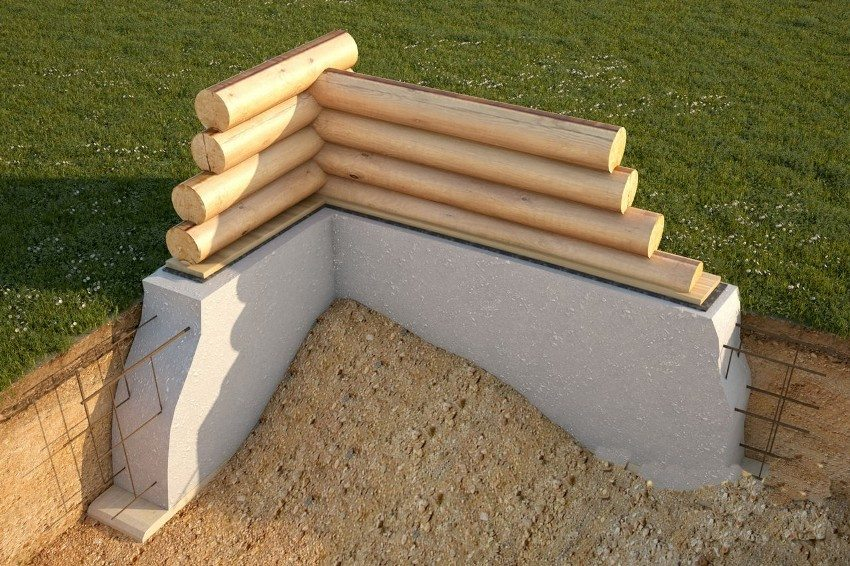 Пример обустройства ленточного фундамента для дома из деревянного сруба