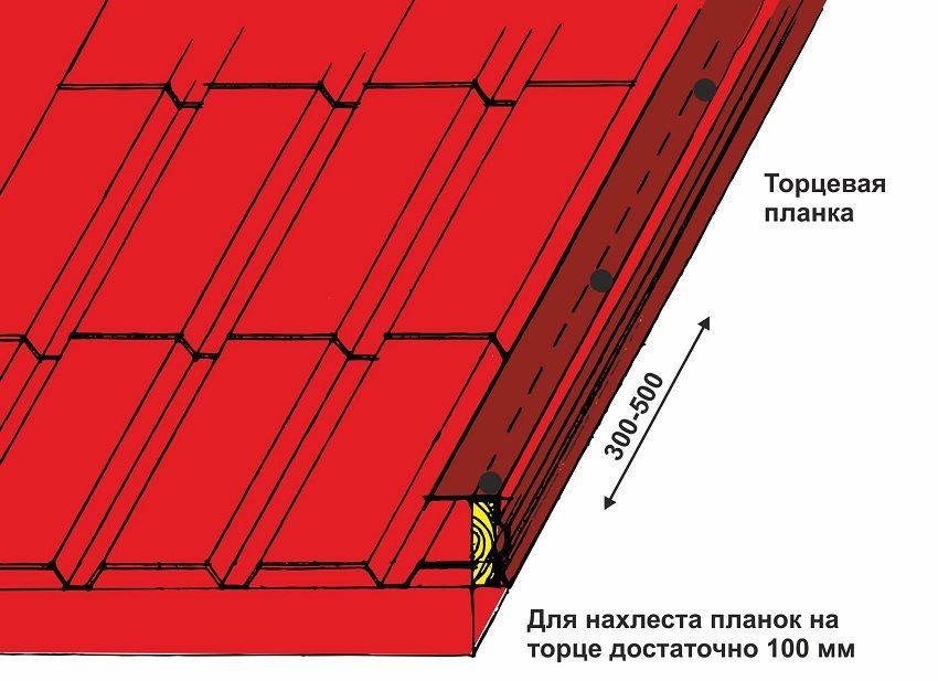 Схема крепления торцевой планки при монтаже кровли из металлочерепицы