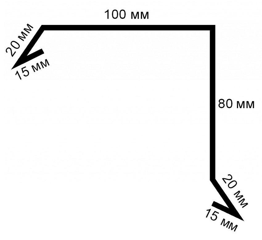 Типовые размеры планки торцевой