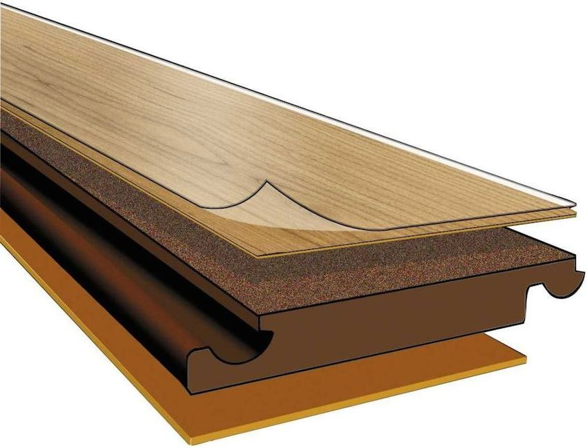 Ламинированная панель состоит из нескольких слоев - основания, клеевой прослойки, декоративной бумаги и верхнего глянцевого покрытия