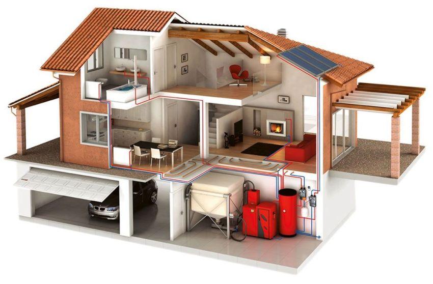 Оптимальным вариантом размещения твердотопливного котла является отдельное помещение - котельная. Часто котельные располагают в подвальных (цокольных) этажах здания