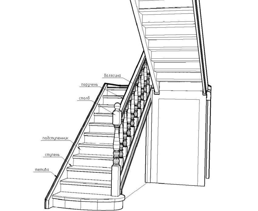 Конструкционные элементы лестницы