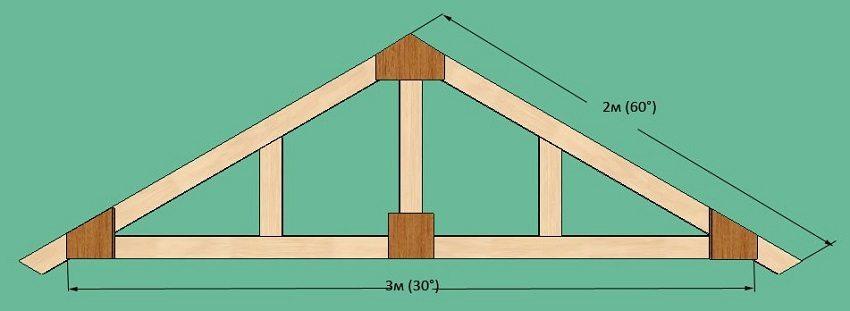Основные параметры крыши можно высчитать с помощью теоремы Пифагора