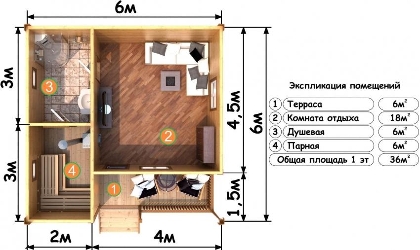 Пример типового проекта бани из бруса 6х6 м с небольшой крытой трассой и комнатой отдыха