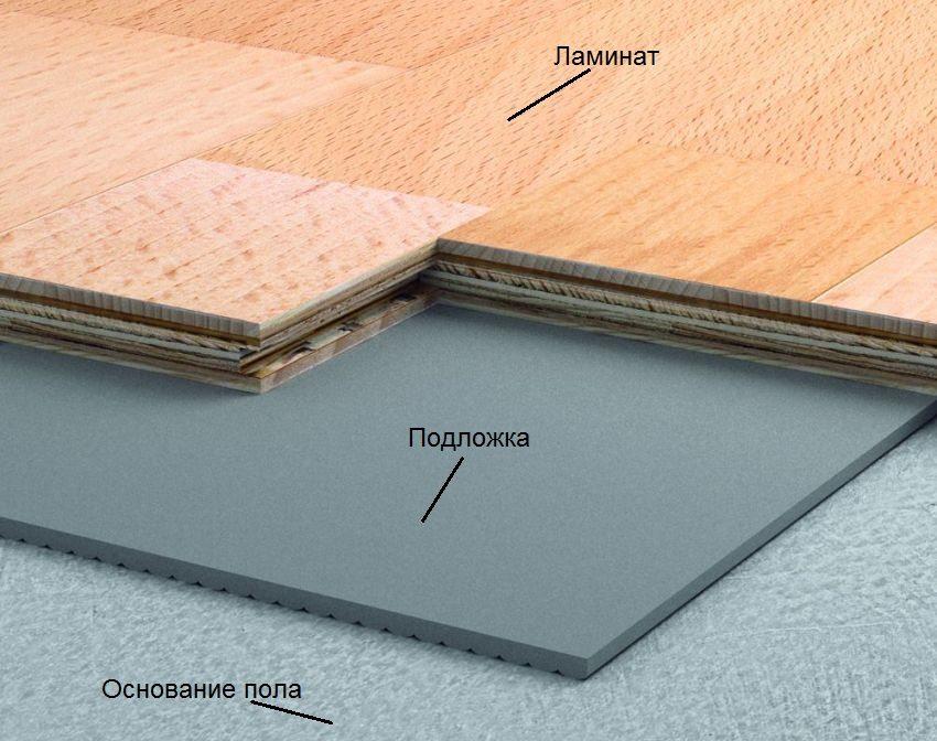 Схема укладки листовой подложки под ламинат