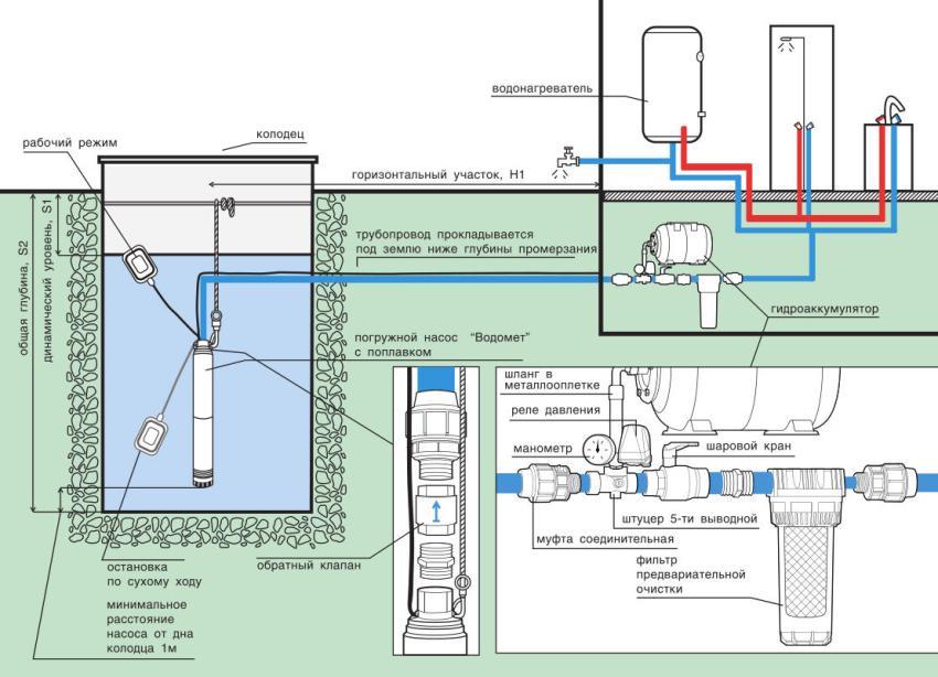 Схема подключения центробежного погружного насоса
