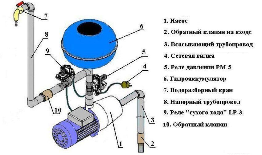 Схема монтажа реле LP3