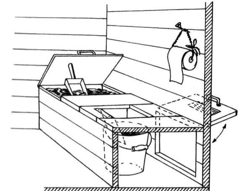 Схема обустройства торфяного туалета своими руками