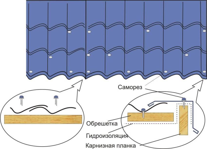 Правильное крепление листов металлочерепицы с помощью саморезов
