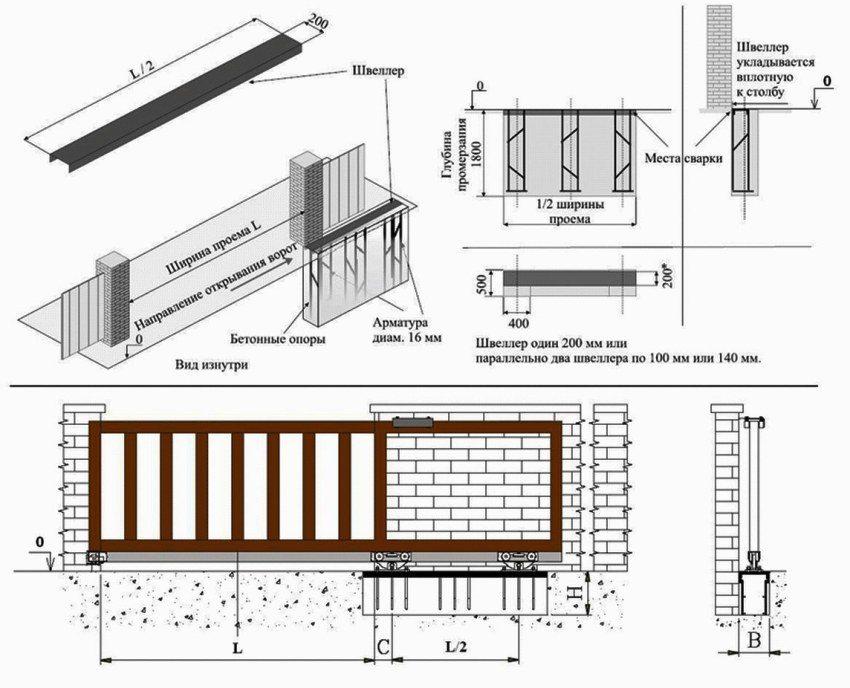 Схема обустройства раздвижных ворот для частного дома