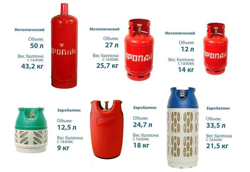 Разновидности газовых баллонов
