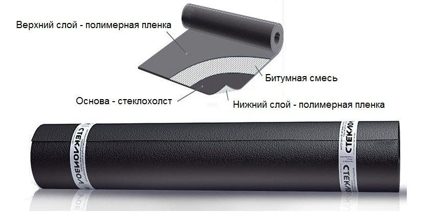 Состав стеклоизола