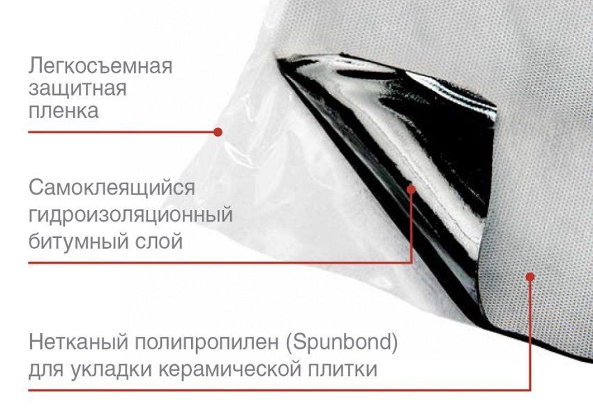 Самоклеящаяся битумная гидроизоляционная плёнка идеально подходит для последующей укладки керамической плитки