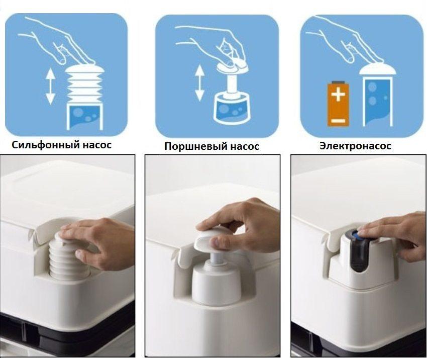 Биотуалет для дачи предусматривает использование поршневого, сильфонного или электронасоса