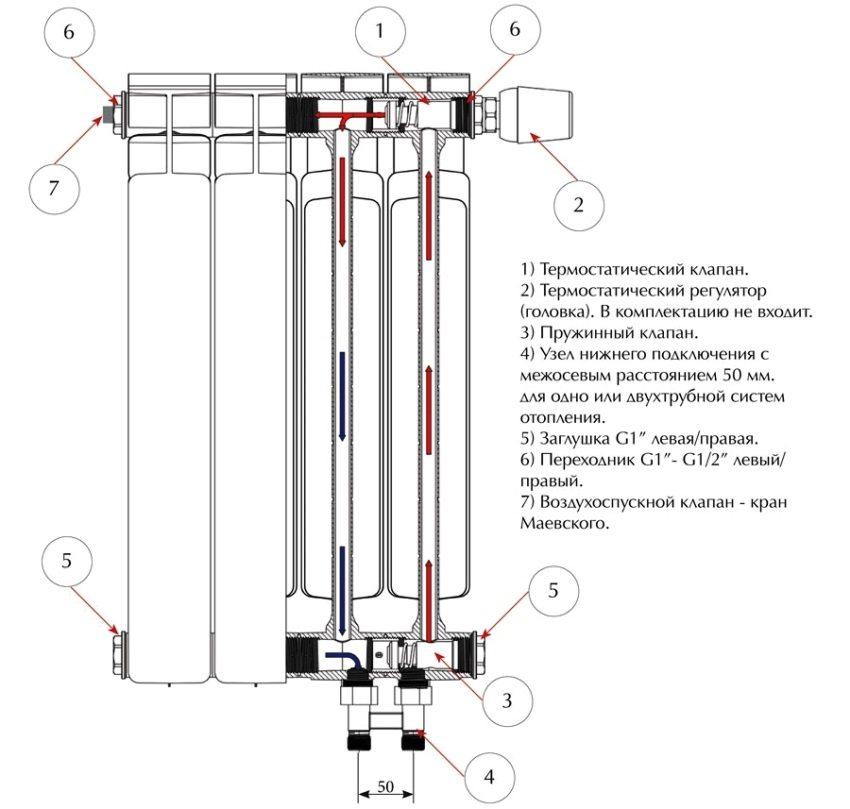 Схема подключения биметаллического радиатора к отопительной системе