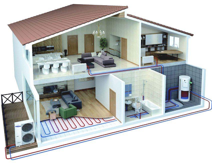 Пример отопительной системы в двухэтажном доме