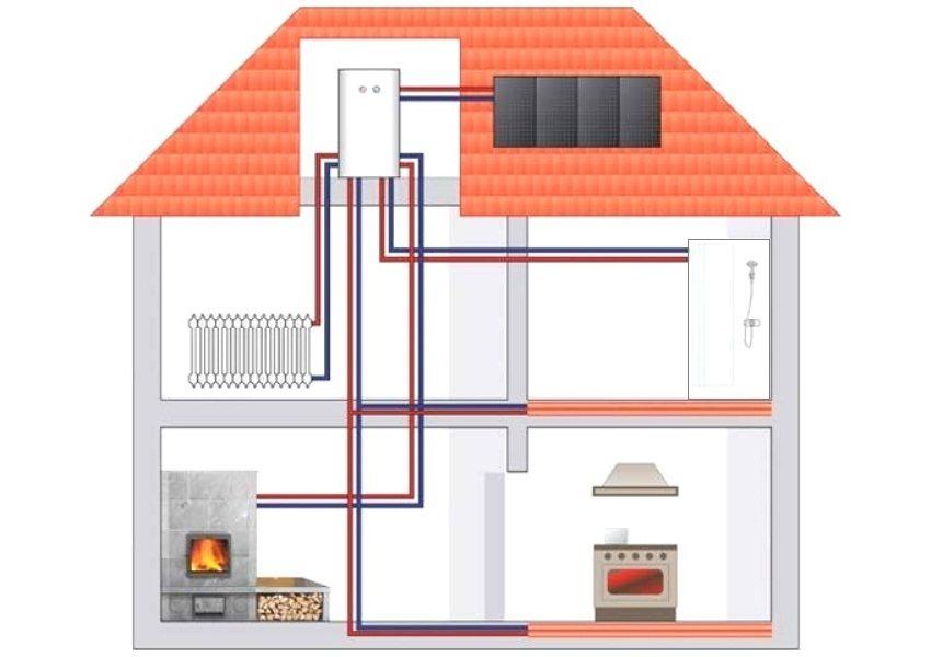 Отопление дома с использованием твердого топлива