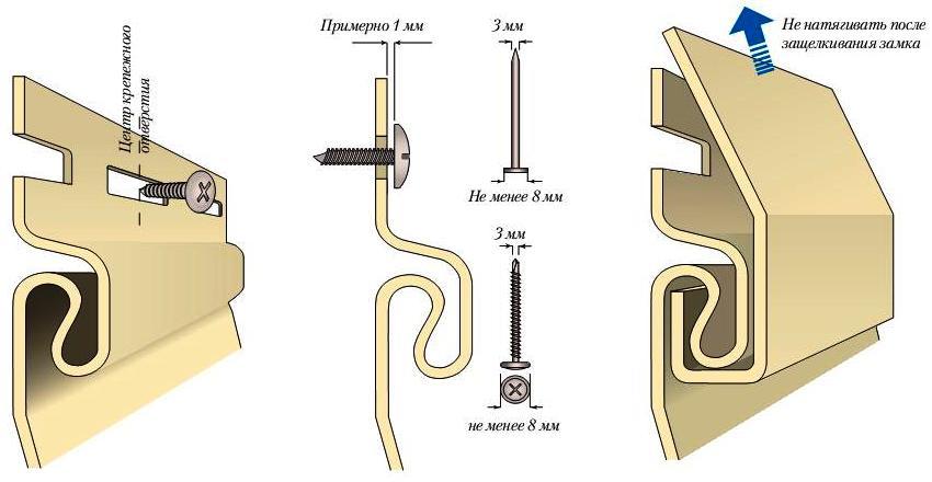 Пример правильного крепления элементов винилового сайдинга