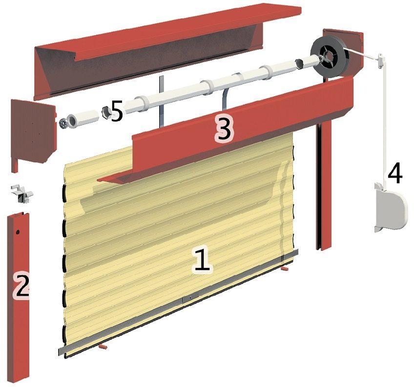 Конструкция рольставен: 1 - роллетное полотно; 2 - направляющие защитных роллет; 3 - концевой профиль; 4 - защитный короб; 5 - боковые крышки