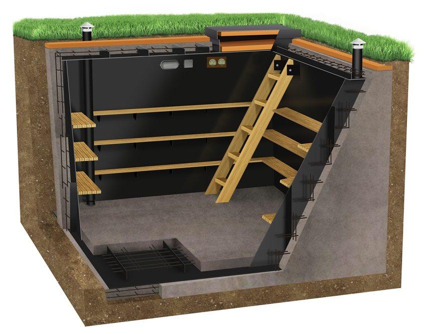 Обустройство погреба с вентиляцией, армированными основаниями стен и пола и утепленным потолком