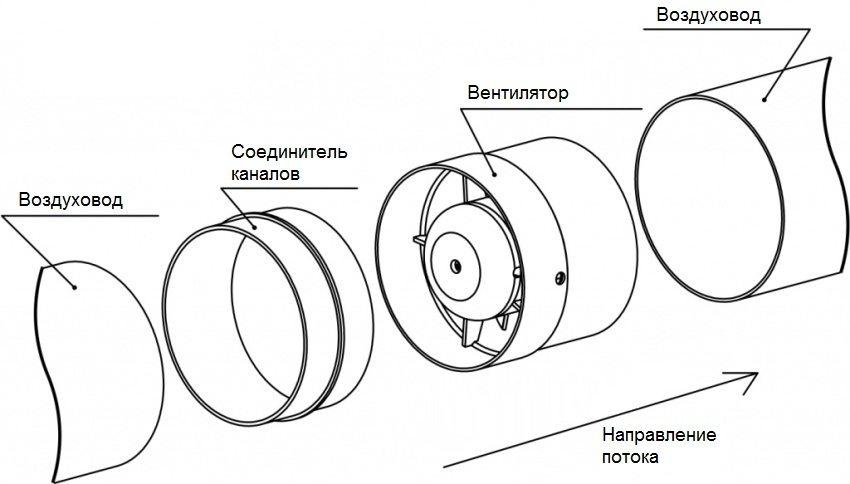 Схема сборки канального вентилятора