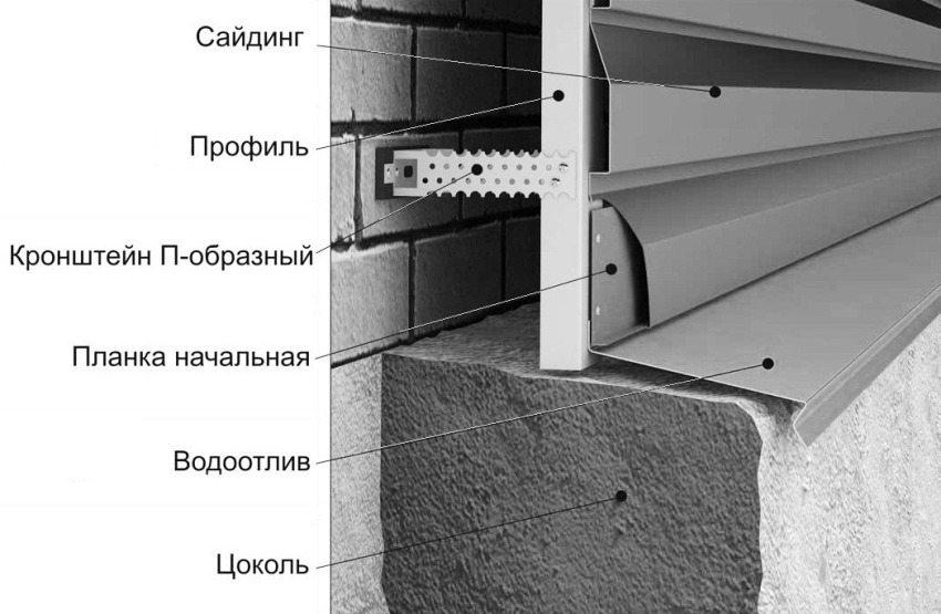 Схема установки водоотлива на бетонный цоколь