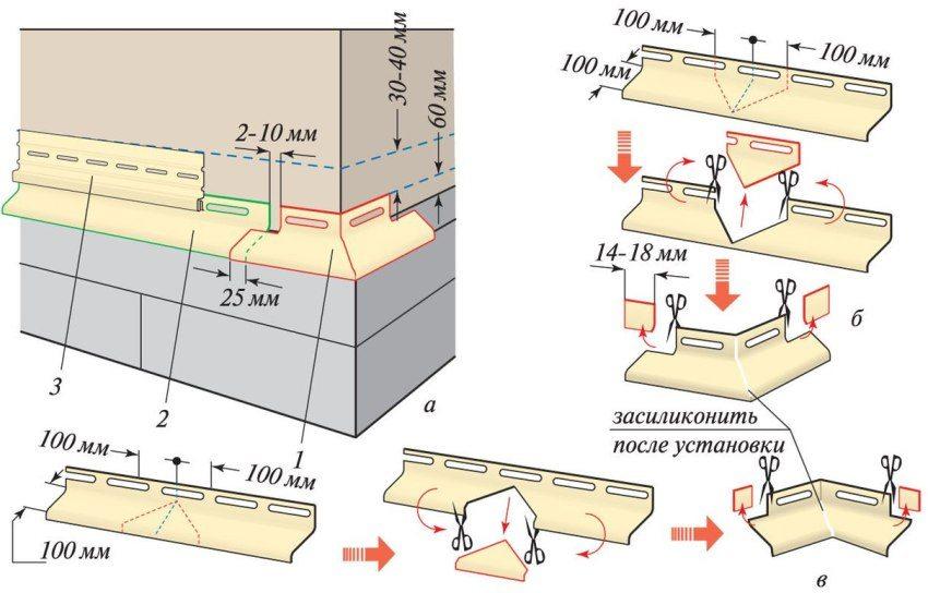 Инструкция по установке отлива и стартовой планки перед обшивкой дома виниловым сайдингом: а - общий вид; б - внешний угол; в - внутренний угол; 1 - внешний угол, 2 - отлив; 3 - стартовая планка