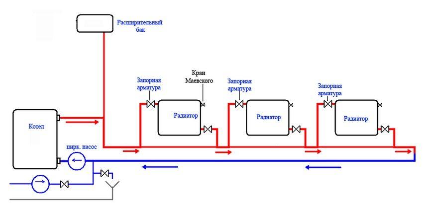 Схема подключения твердотопливного котла к системе отопления дома