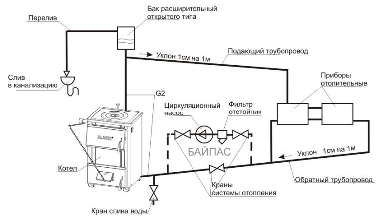 Отопление частного дома своими руками с расширительным баком 12
