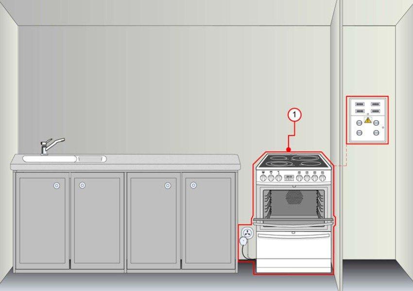 Организация заземления на дачной кухне: 1 - электроплита, 2 - провод заземления