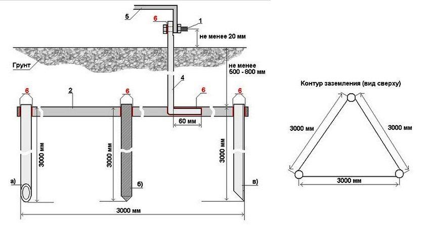 Схема контура заземления: 1 - крепление (болт М6, М8); 2 - горизонтальный заземлитель (сталь 40х4); 3 - вертикальный заземлитель (а - труба 50х3, б - сталь круглая, в - уголок 50х50х5); 4 - заземляющий проводник; 5 - медный или алюминиевый провод заземления; 6 -сварной шов