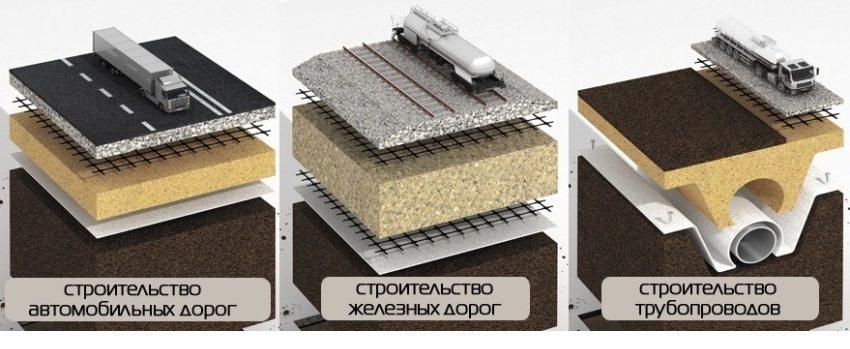 Применение геотекстиля в промышленном строительстве