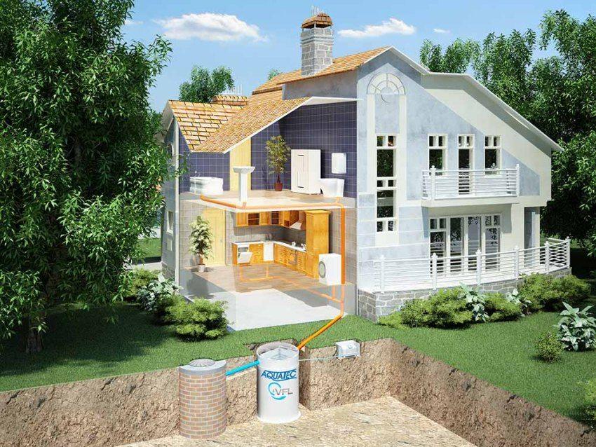 Септик - оптимальное решение для дачного поселка, в котором отсутствует централизованная канализация