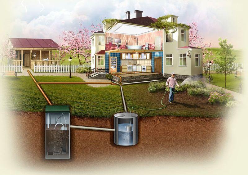 Система канализации частного дома