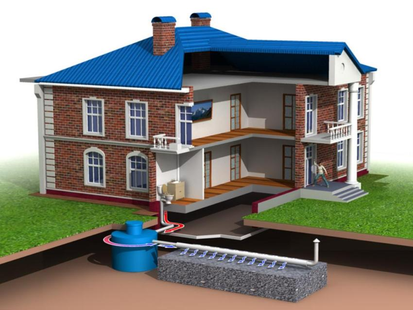 Канализация в частном доме с использованием септика