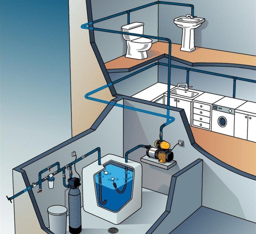 Насосная станция и бак с водой расположены в специальной пристройке дачного дома