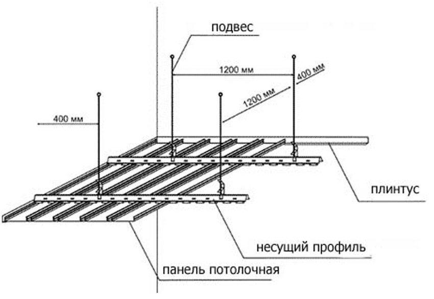 Монтаж подвесных реечных потолков своими руками фото
