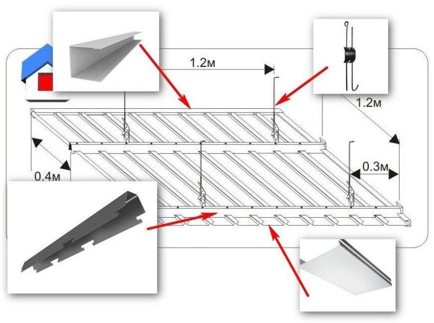 Алюминиевый подвесной потолок своими руками 880