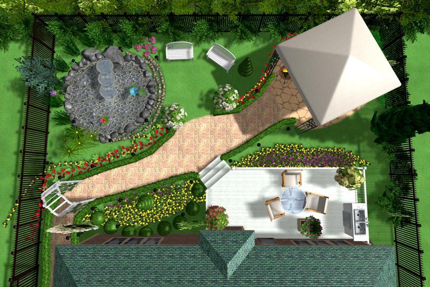 Проект обустройства ландшафтного дизайна