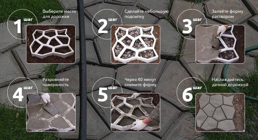 Схема создания садовой дорожки с помощью формы своими руками