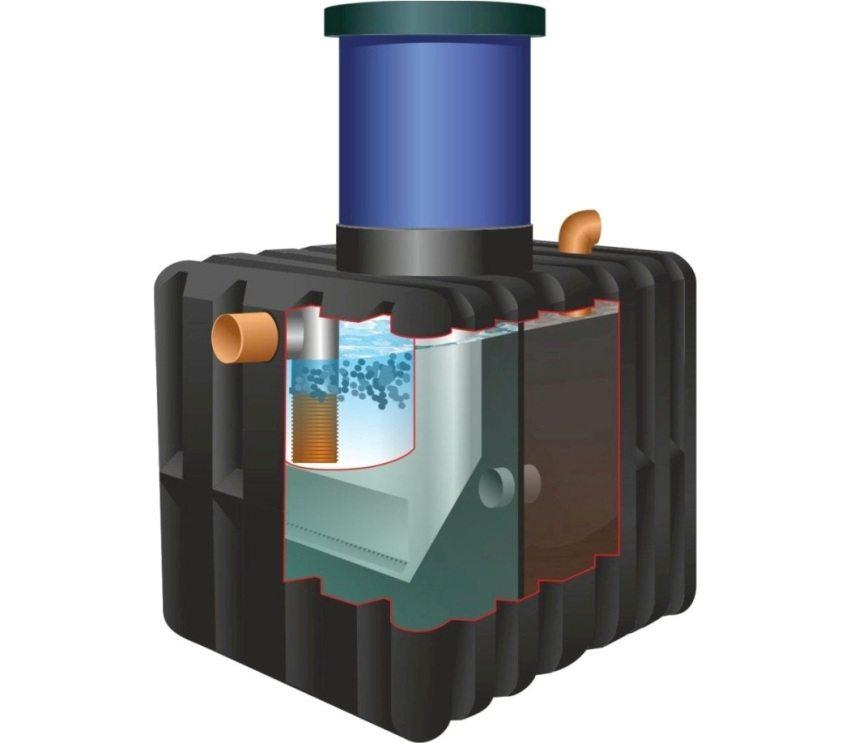 Внутреннее устройство септика Танк
