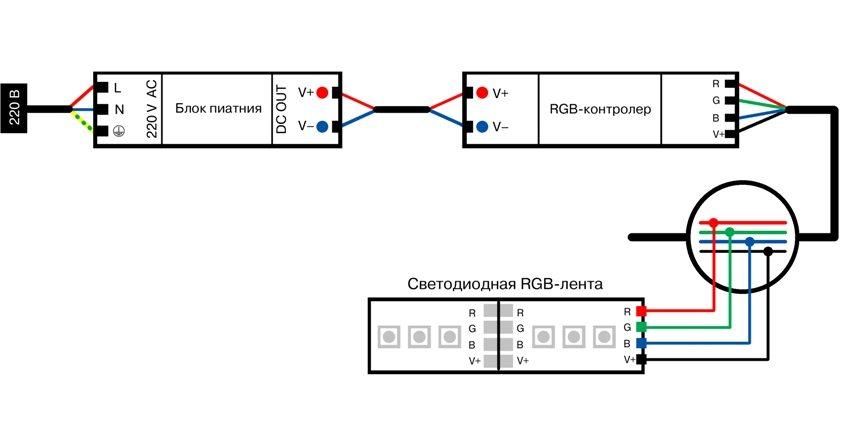 Схема подключения светодиодной RGB-ленты