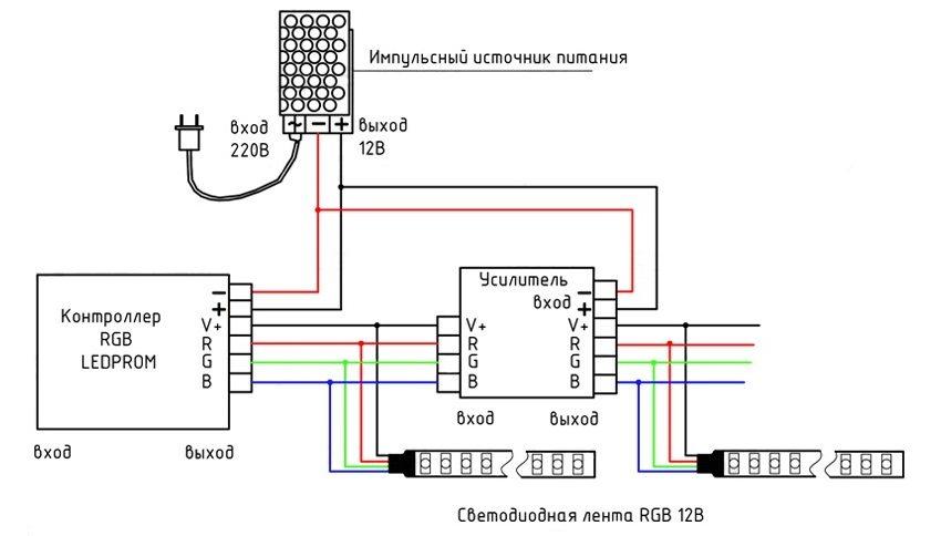 Схема подключения ленты подсветки через усилитель