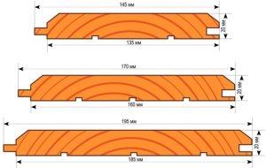 Размеры панелей имитации бруса