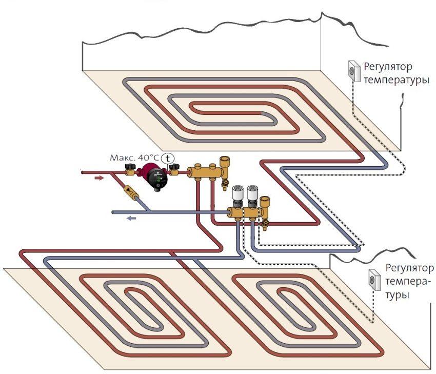 Пример обустройства теплого пола под плитку с тремя контурами отопления