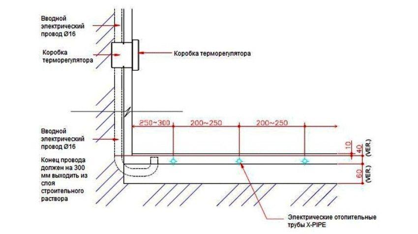 Схема установки терморегулятора для системы водяного отопления