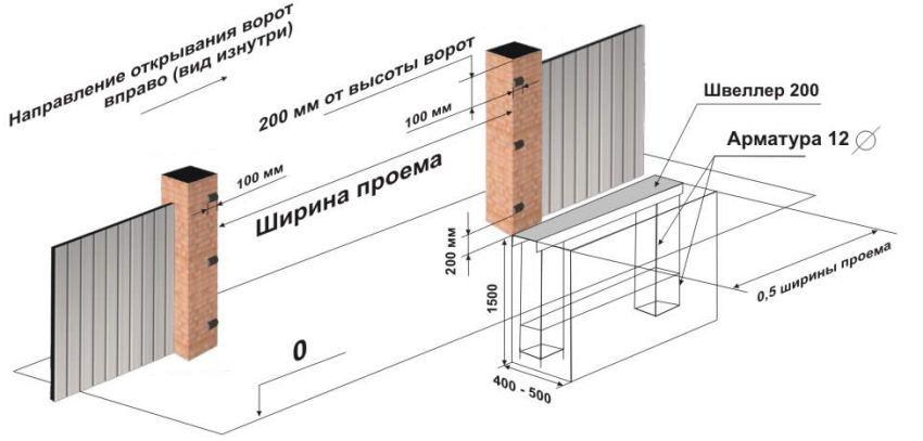Швеллер 200 мм укладывается вплотную к столбу. Швеллер 160 мм укладывается с отступом 50 мм от столба. Закладные в столбах монтируются заподлицо с кирпичной кладкой (отделкой)
