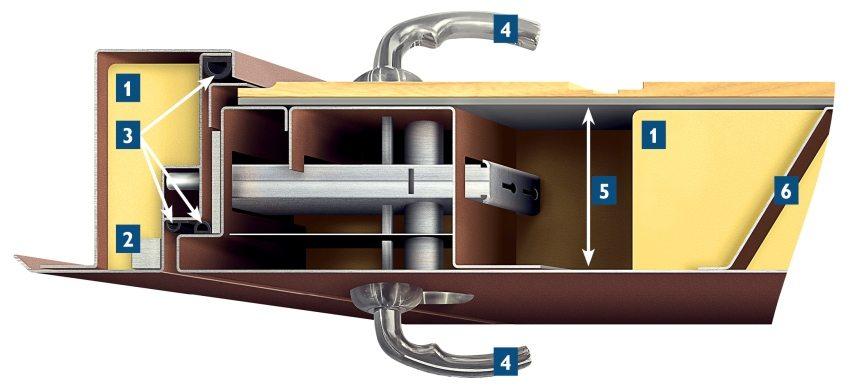 1 - негорючая теплоизоляция, 2 - стальной каленый квадрат, усиливающий коробку, 3 - три сплошных контура уплотнителя, 4 - дверная ручка, 5 - толщина полотна 68-80 мм, 6 - ребра жесткости